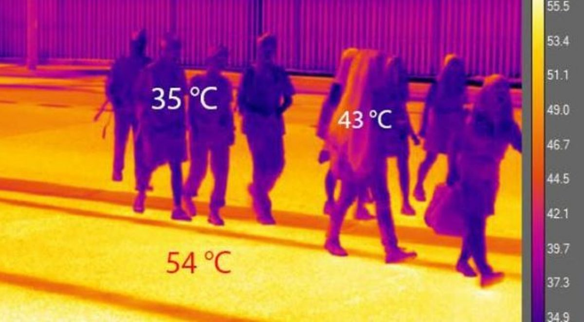 Heat map showing group of people walking on pavement. Temperatures range from 54 degrees on the pavement to 35 degrees at head height.